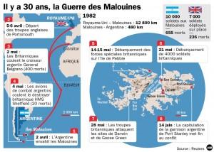 EODE - LM référendum Malouines (20 03 11) FR 4