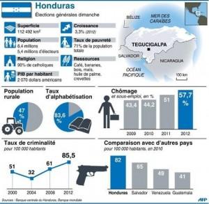EODE - elections news HONDURAS 1 (2013 11 25) FR (2)
