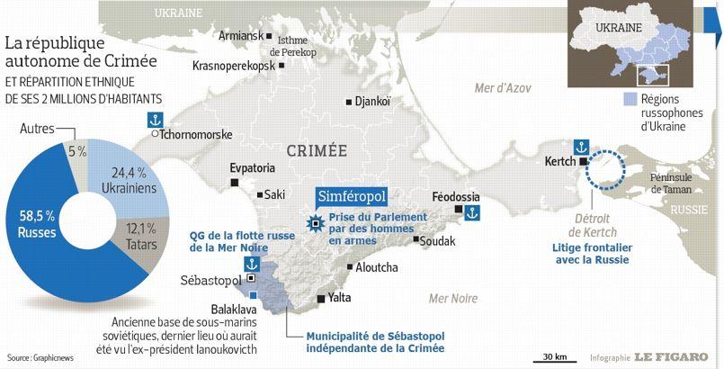 LM - EODE TT - GEOPOL pmr et crimee (2014 03 09)  FR (2)