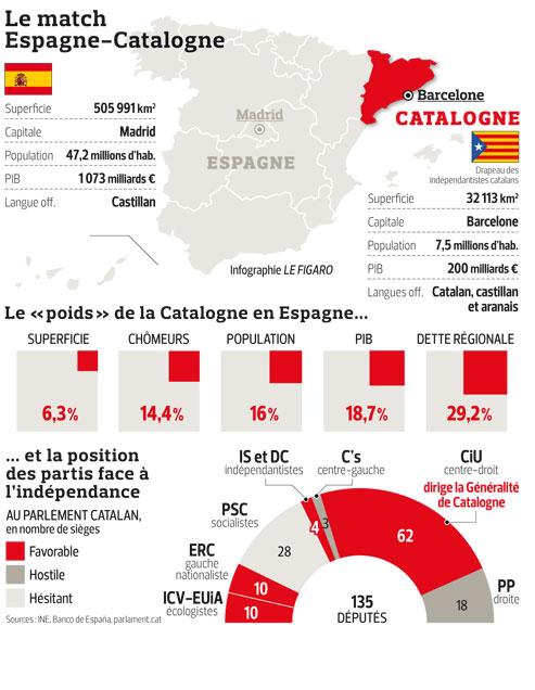 EODE - referendum Catalogne (2014 04 01) FR (2)