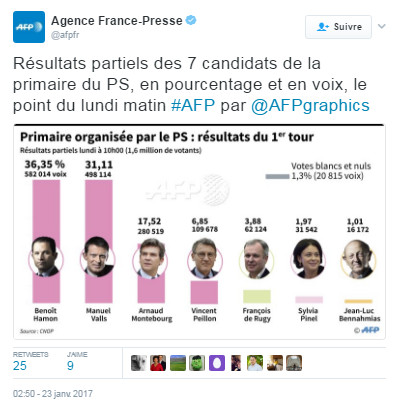 EODE - ELECTIONS france primaires gauche III infographies (2017 01 23) FR (8)