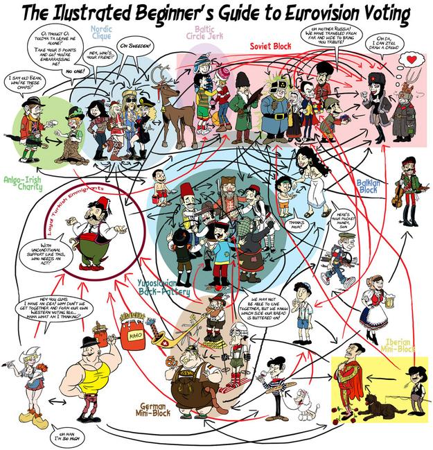 eurovision I