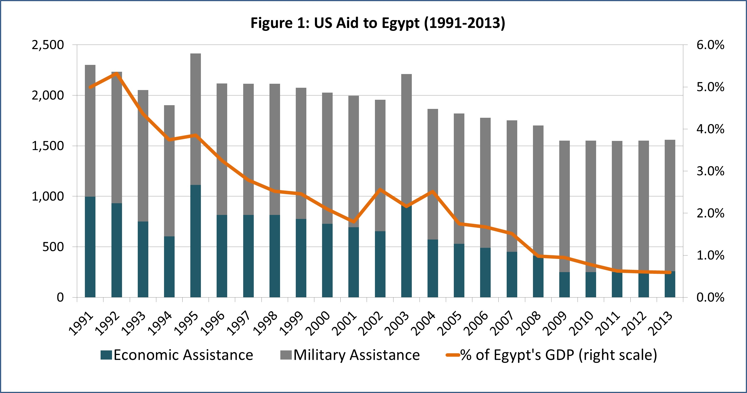 LM.GEOPOL - Egypt and usa (2017 09  11) ENGL 2