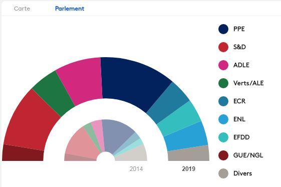 EODE - ELEC européennes I (2019 05 28) FR (2)