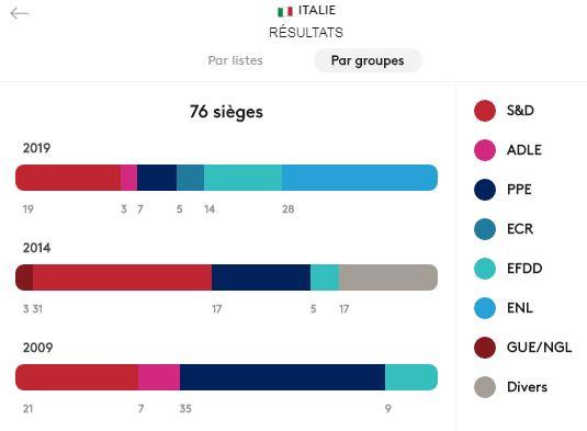 EODE - ELEC européennes V (2019 05 29) FR (2)